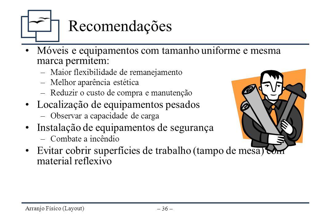 Recomendações Móveis e equipamentos com tamanho uniforme e mesma marca permitem: Maior flexibilidade de remanejamento.