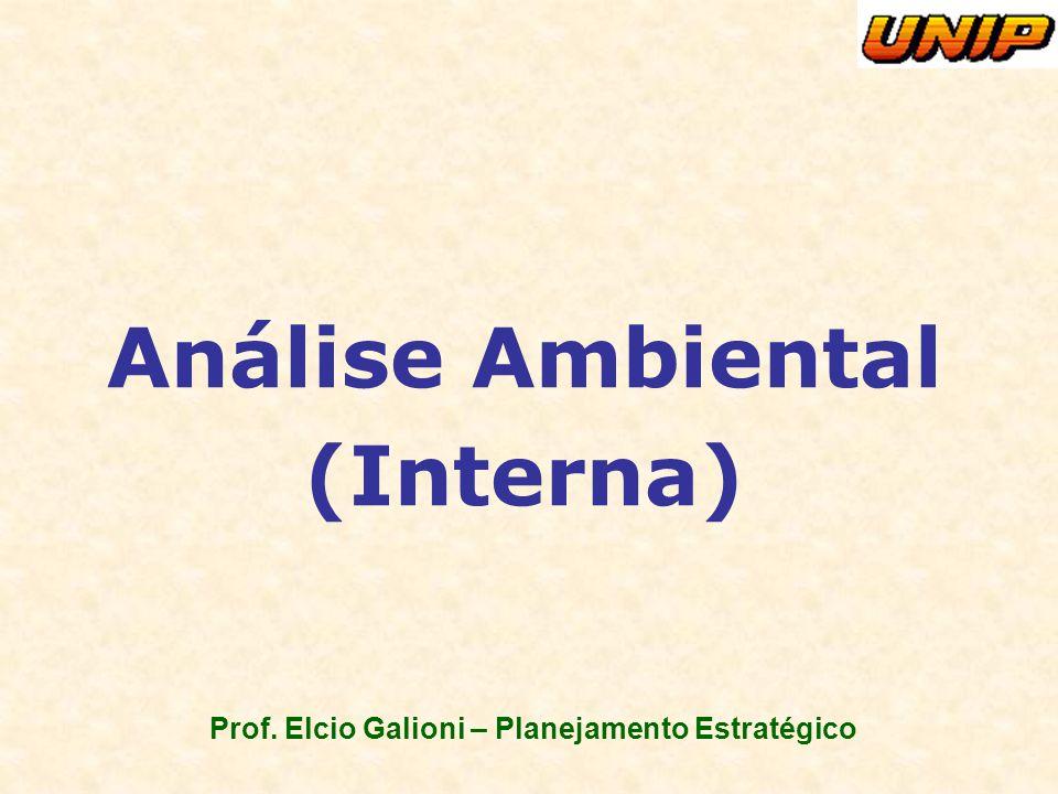 Análise Ambiental (Interna)