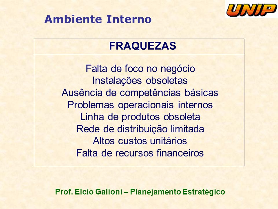 Prof. Elcio Galioni – Planejamento Estratégico