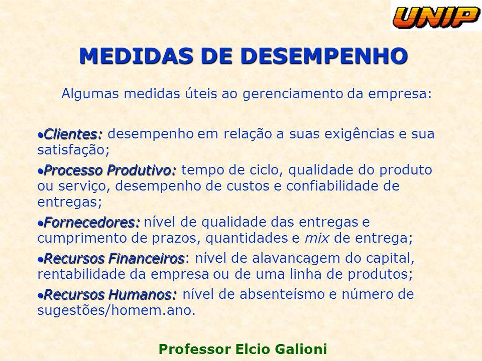 MEDIDAS DE DESEMPENHO Algumas medidas úteis ao gerenciamento da empresa: Clientes: desempenho em relação a suas exigências e sua satisfação;