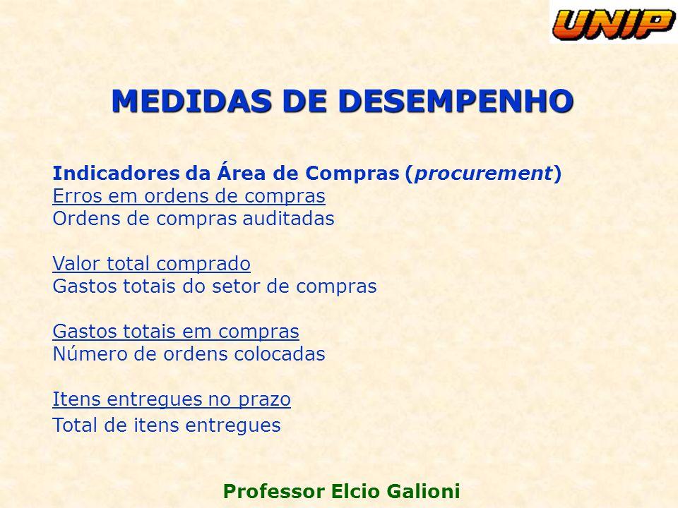 MEDIDAS DE DESEMPENHO Indicadores da Área de Compras (procurement)