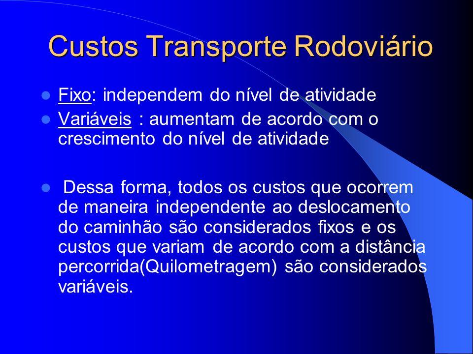 Custos Transporte Rodoviário