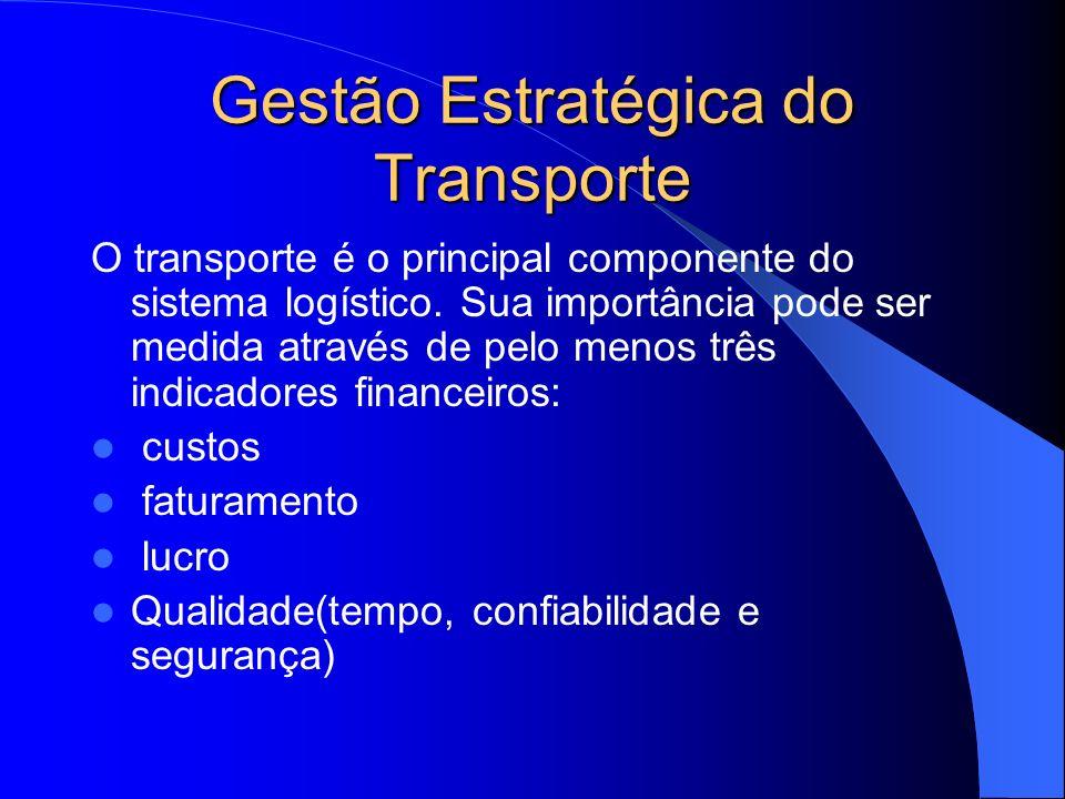 Gestão Estratégica do Transporte