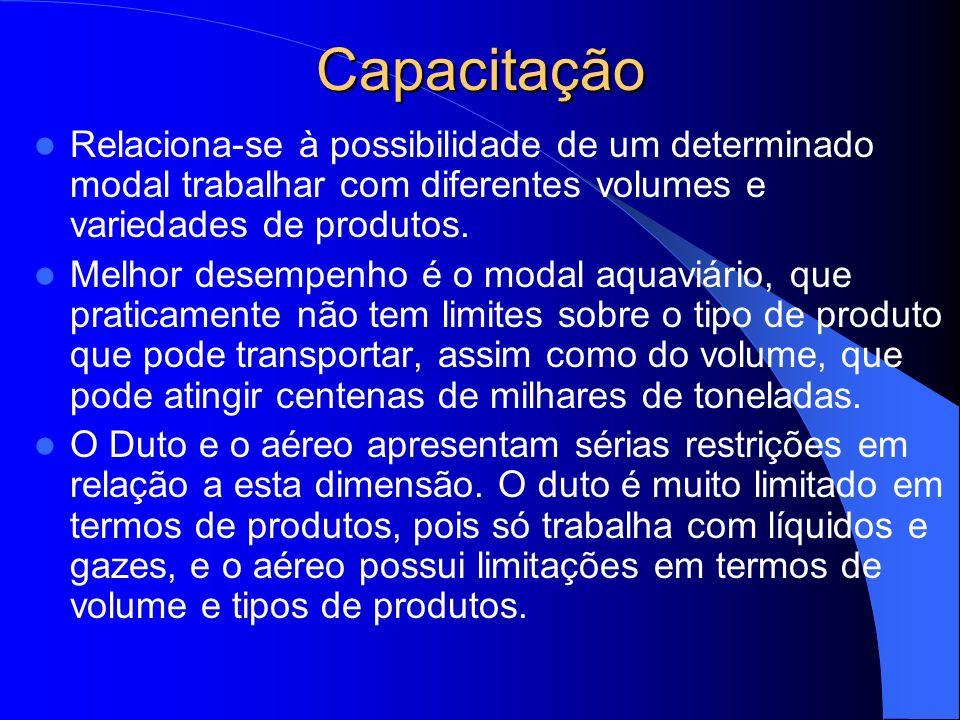 Capacitação Relaciona-se à possibilidade de um determinado modal trabalhar com diferentes volumes e variedades de produtos.