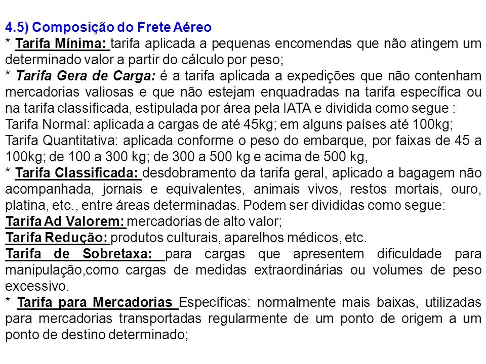 4.5) Composição do Frete Aéreo