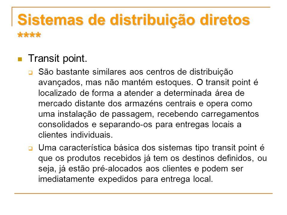 Sistemas de distribuição diretos ****