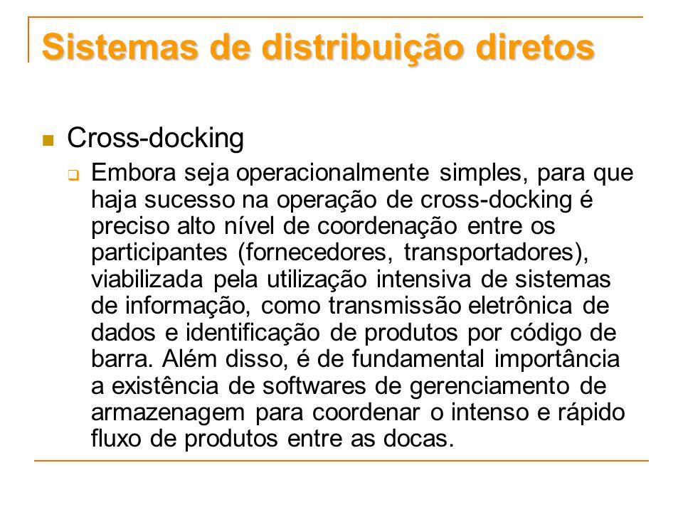 Sistemas de distribuição diretos