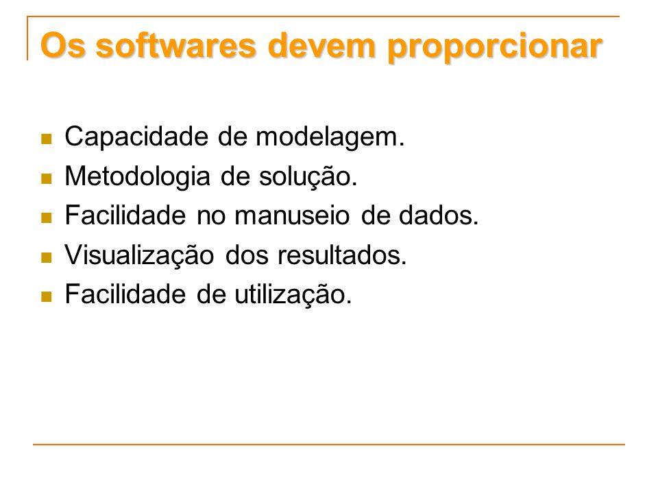 Os softwares devem proporcionar