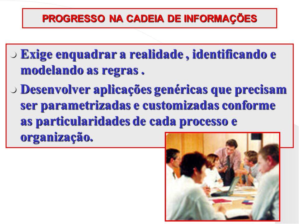 PROGRESSO NA CADEIA DE INFORMAÇÕES