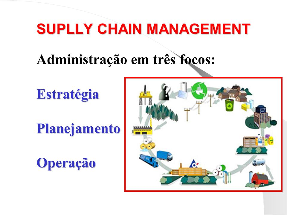 SUPLLY CHAIN MANAGEMENT