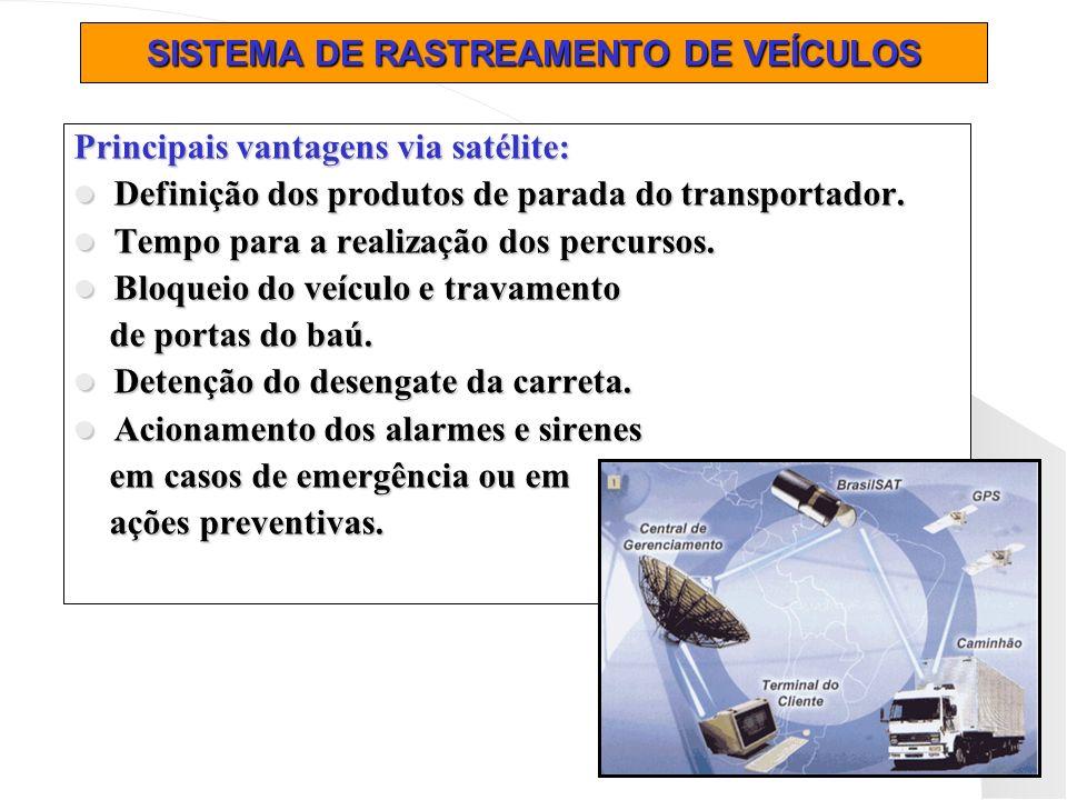 SISTEMA DE RASTREAMENTO DE VEÍCULOS