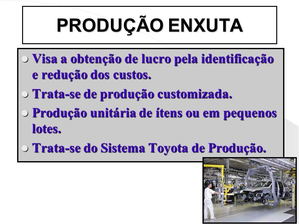 PRODUÇÃO ENXUTA Visa a obtenção de lucro pela identificação e redução dos custos. Trata-se de produção customizada.