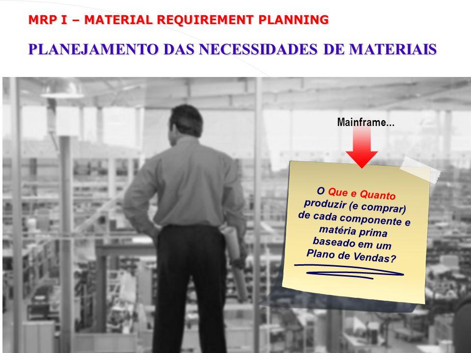 PLANEJAMENTO DAS NECESSIDADES DE MATERIAIS