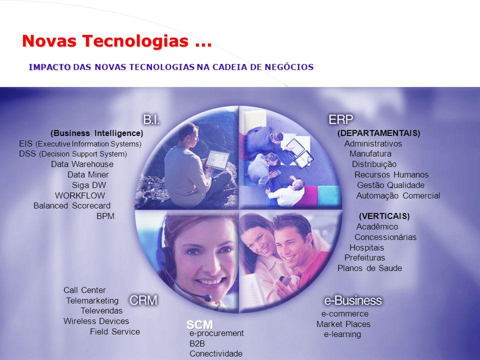 Novas Tecnologias ... IMPACTO DAS NOVAS TECNOLOGIAS NA CADEIA DE NEGÓCIOS.