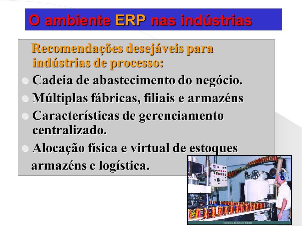 O ambiente ERP nas indústrias