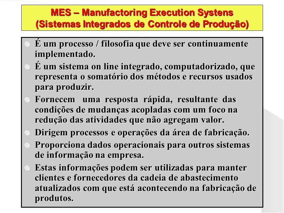 MES – Manufactoring Execution Systens (Sistemas Integrados de Controle de Produção)
