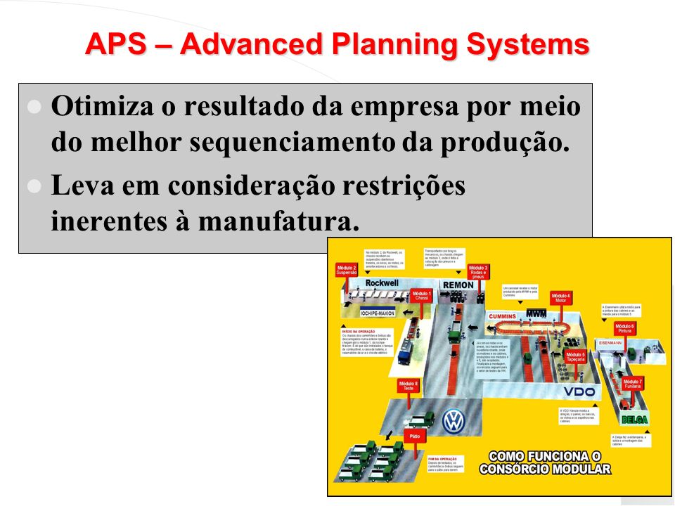 APS – Advanced Planning Systems