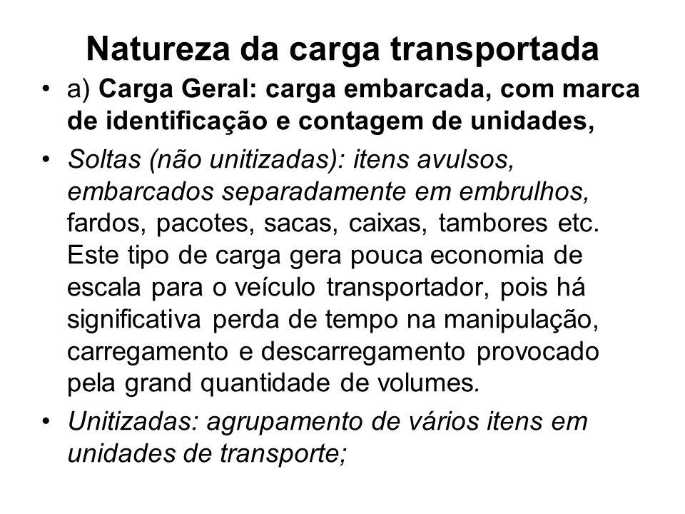 Natureza da carga transportada