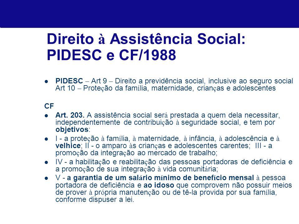 Direito à Assistência Social: PIDESC e CF/1988