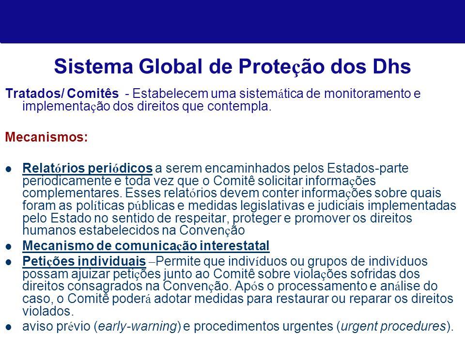 Sistema Global de Proteção dos Dhs