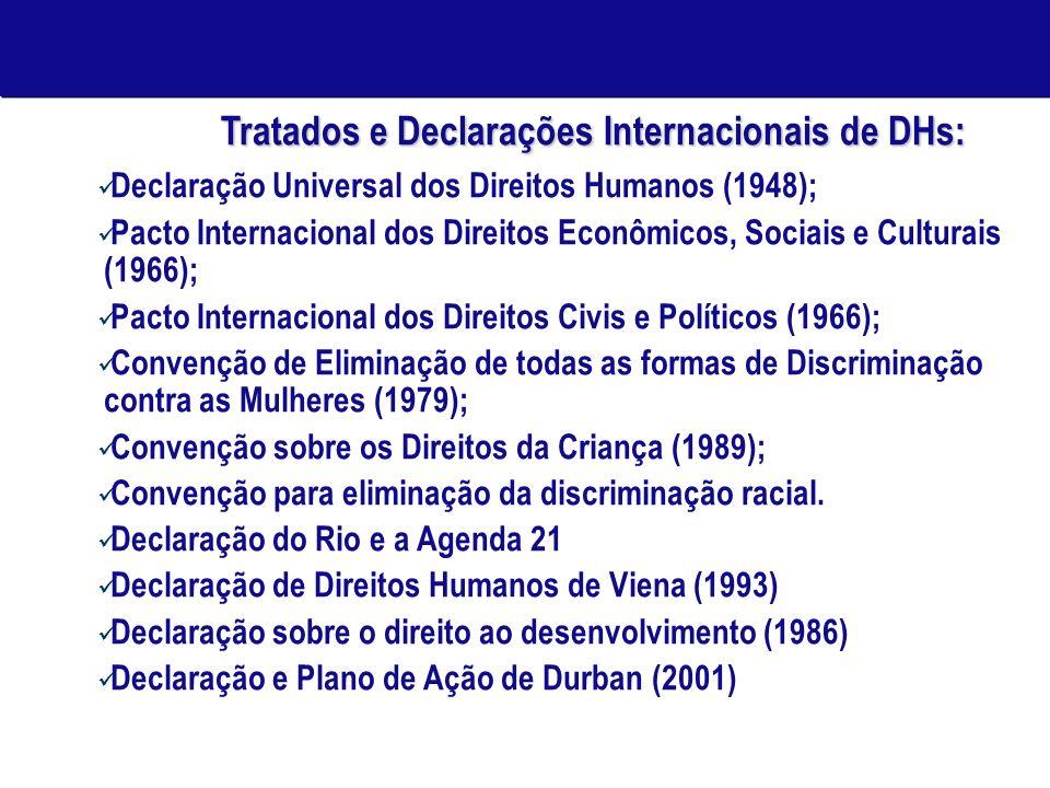 Tratados e Declarações Internacionais de DHs: