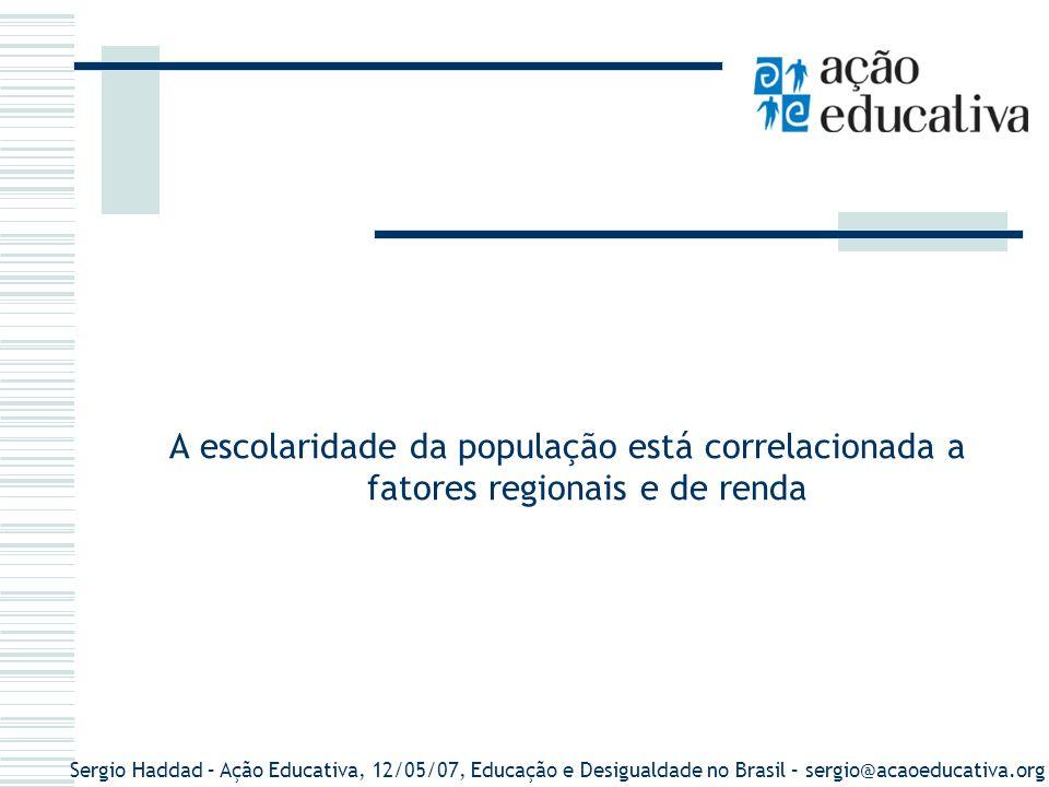 A escolaridade da população está correlacionada a fatores regionais e de renda