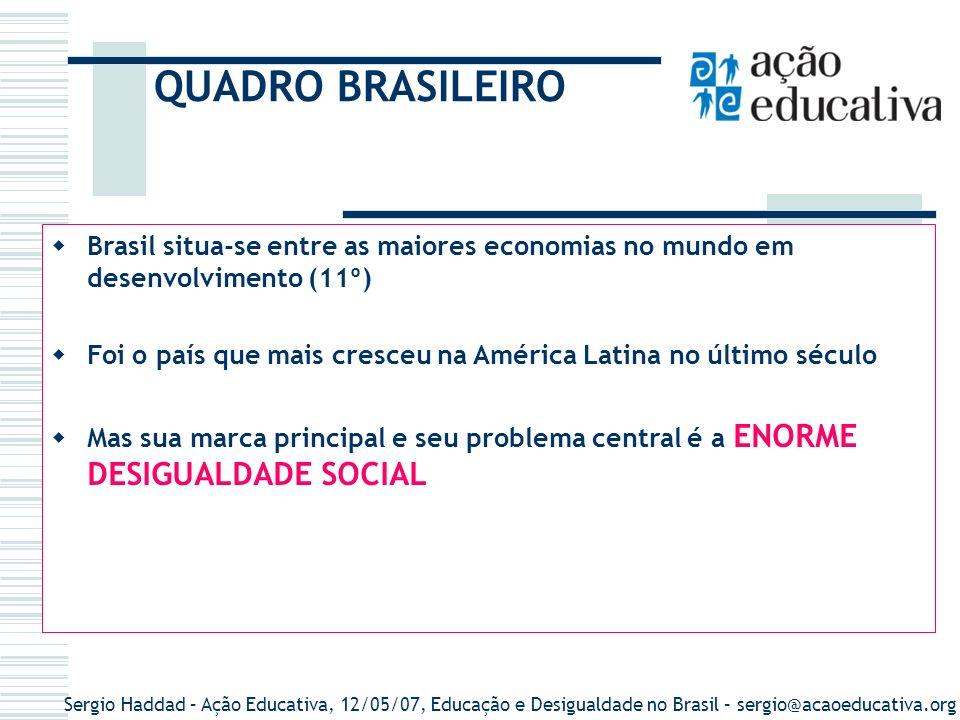 QUADRO BRASILEIRO Brasil situa-se entre as maiores economias no mundo em desenvolvimento (11º)