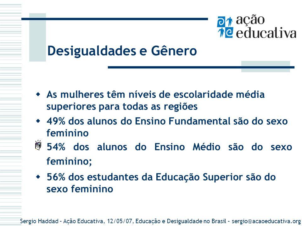 Desigualdades e Gênero
