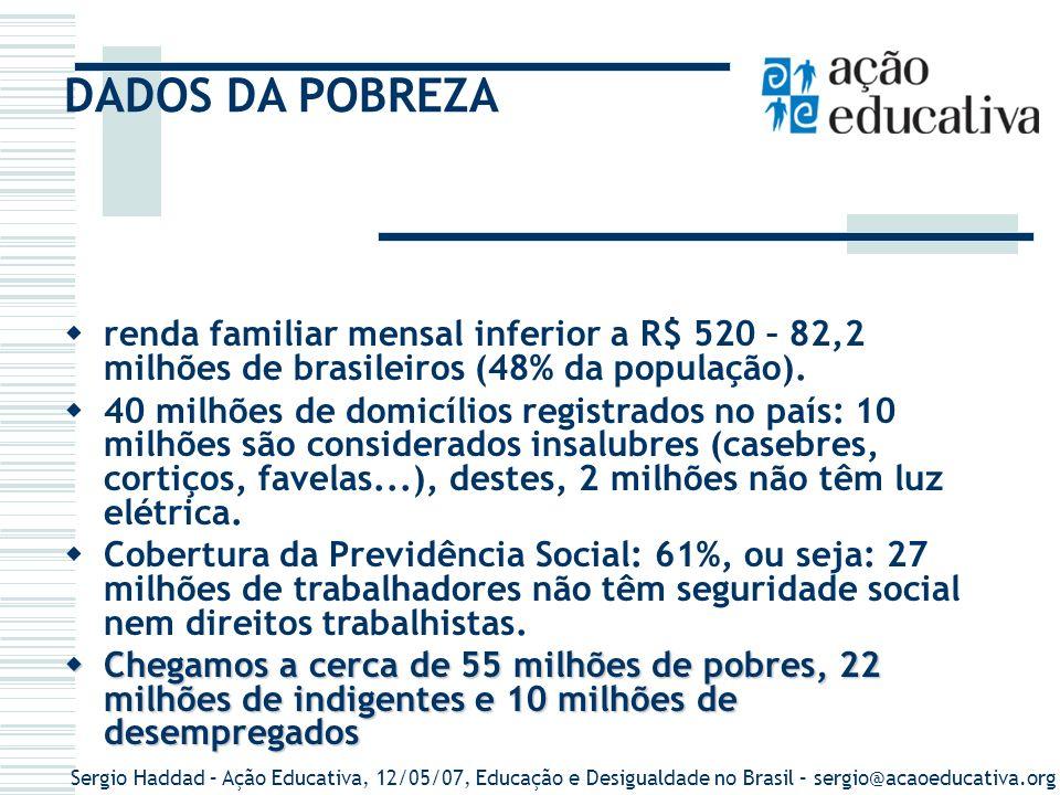DADOS DA POBREZA renda familiar mensal inferior a R$ 520 – 82,2 milhões de brasileiros (48% da população).