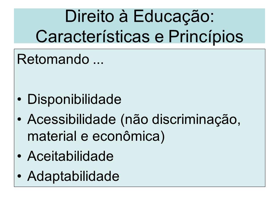 Direito à Educação: Características e Princípios