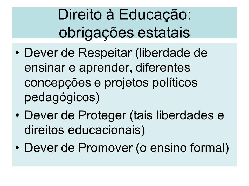 Direito à Educação: obrigações estatais