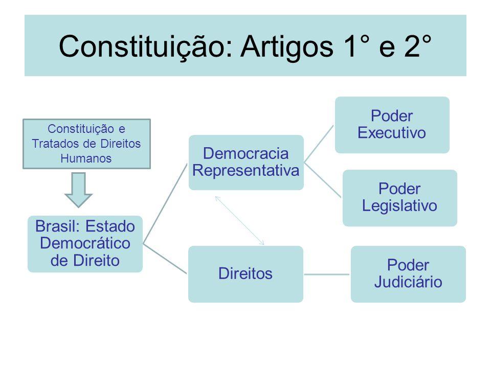 Constituição: Artigos 1° e 2°