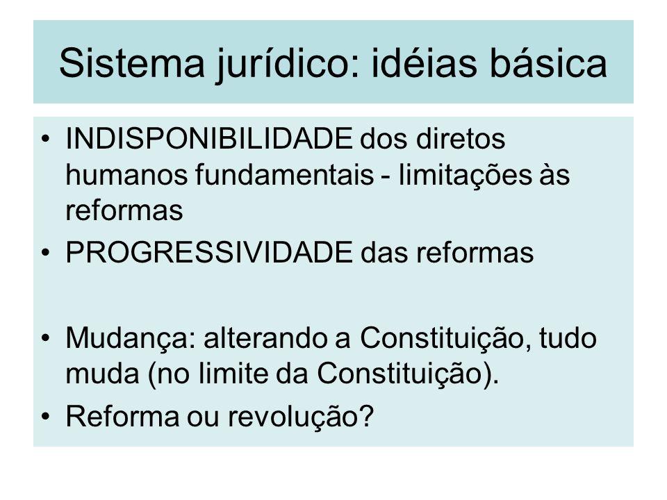 Sistema jurídico: idéias básica