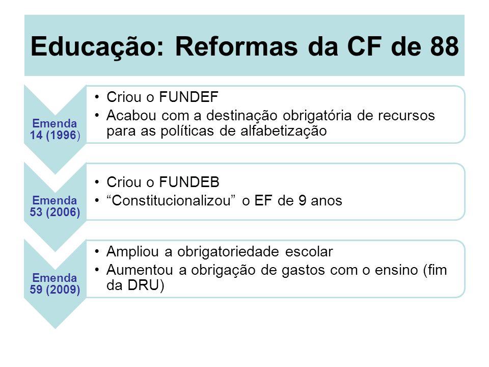 Educação: Reformas da CF de 88