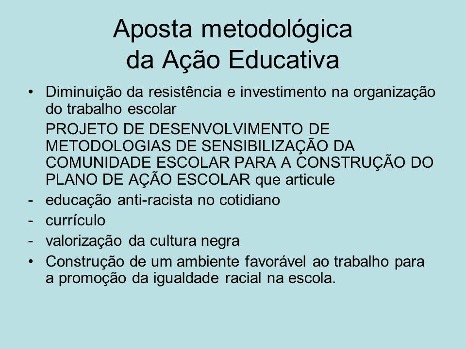 Aposta metodológica da Ação Educativa