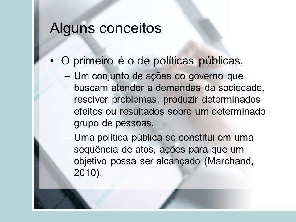 Alguns conceitos O primeiro é o de políticas públicas.