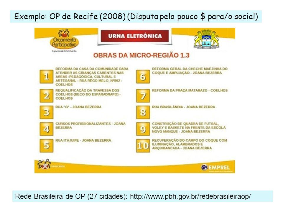 Exemplo: OP de Recife (2008) (Disputa pelo pouco $ para/o social)