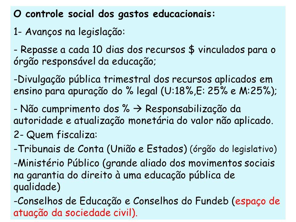 O controle social dos gastos educacionais: