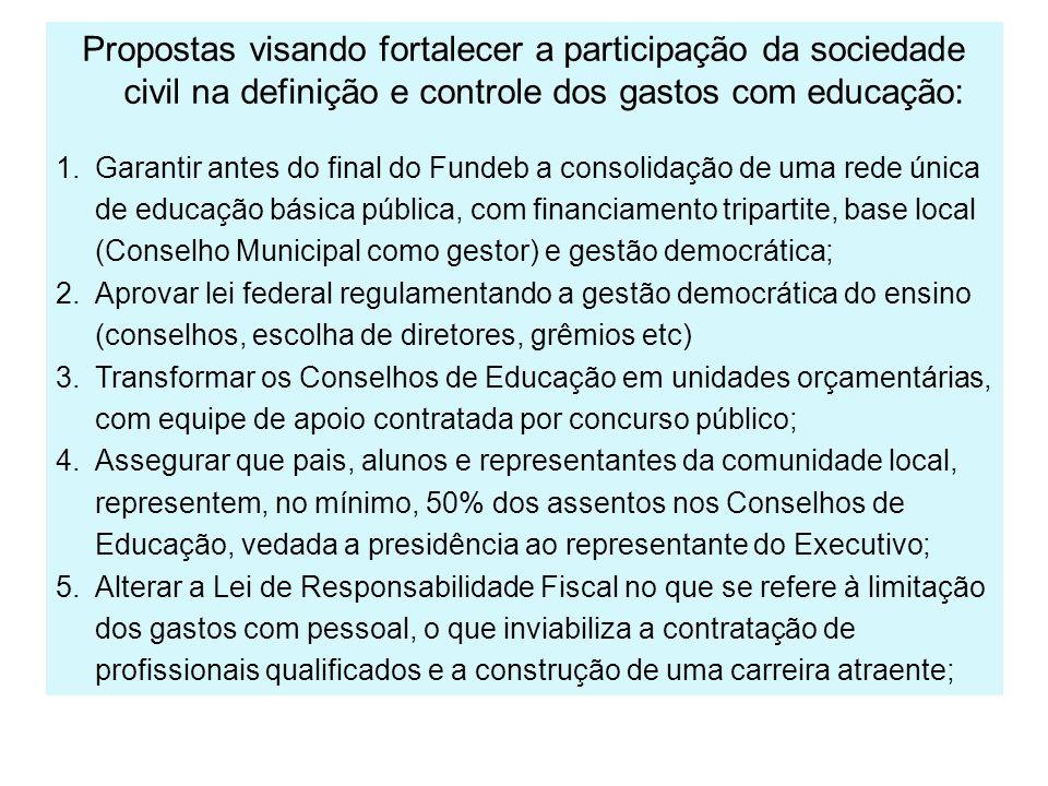 Propostas visando fortalecer a participação da sociedade civil na definição e controle dos gastos com educação: