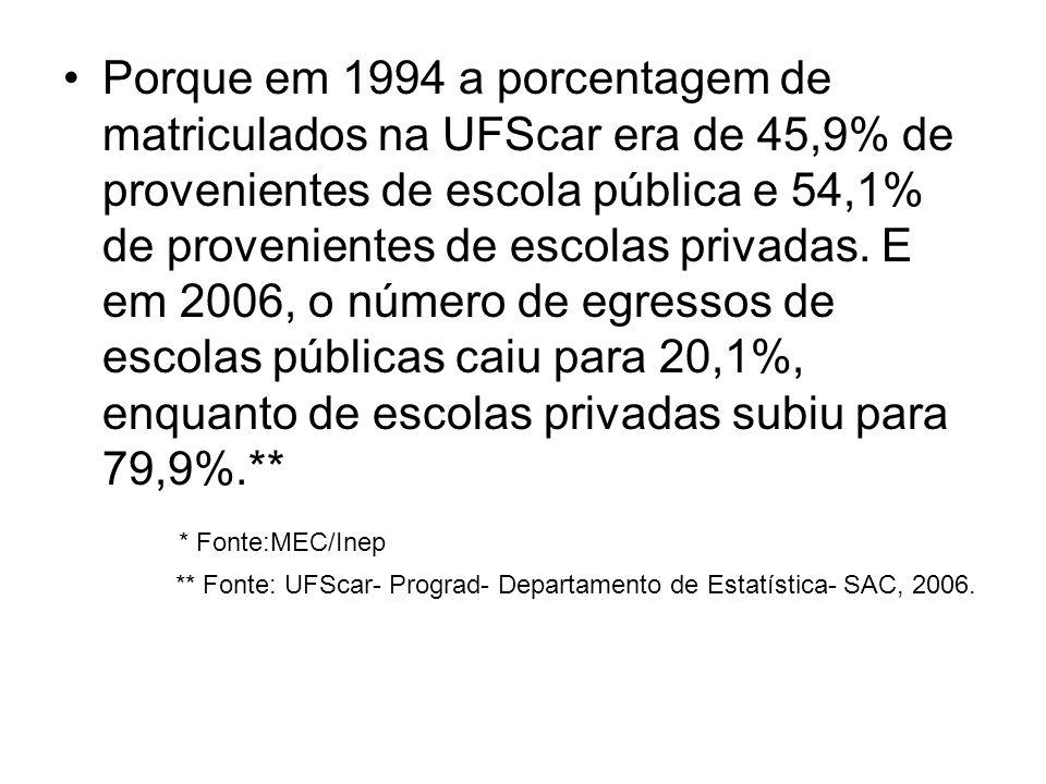 Porque em 1994 a porcentagem de matriculados na UFScar era de 45,9% de provenientes de escola pública e 54,1% de provenientes de escolas privadas. E em 2006, o número de egressos de escolas públicas caiu para 20,1%, enquanto de escolas privadas subiu para 79,9%.**