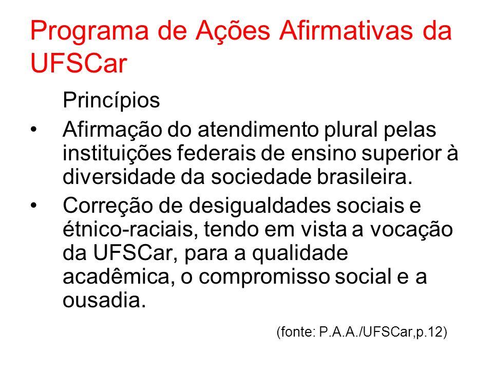 Programa de Ações Afirmativas da UFSCar