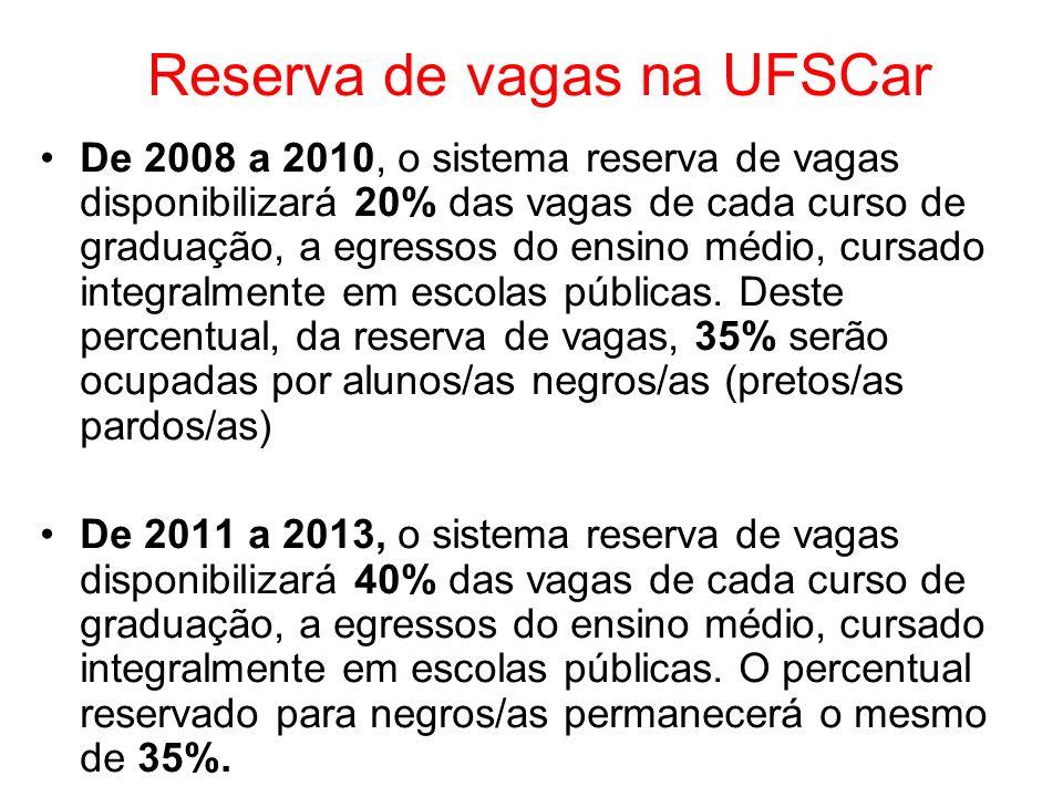 Reserva de vagas na UFSCar