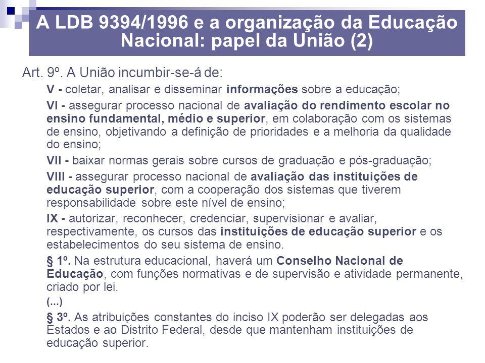 A LDB 9394/1996 e a organização da Educação Nacional: papel da União (2)