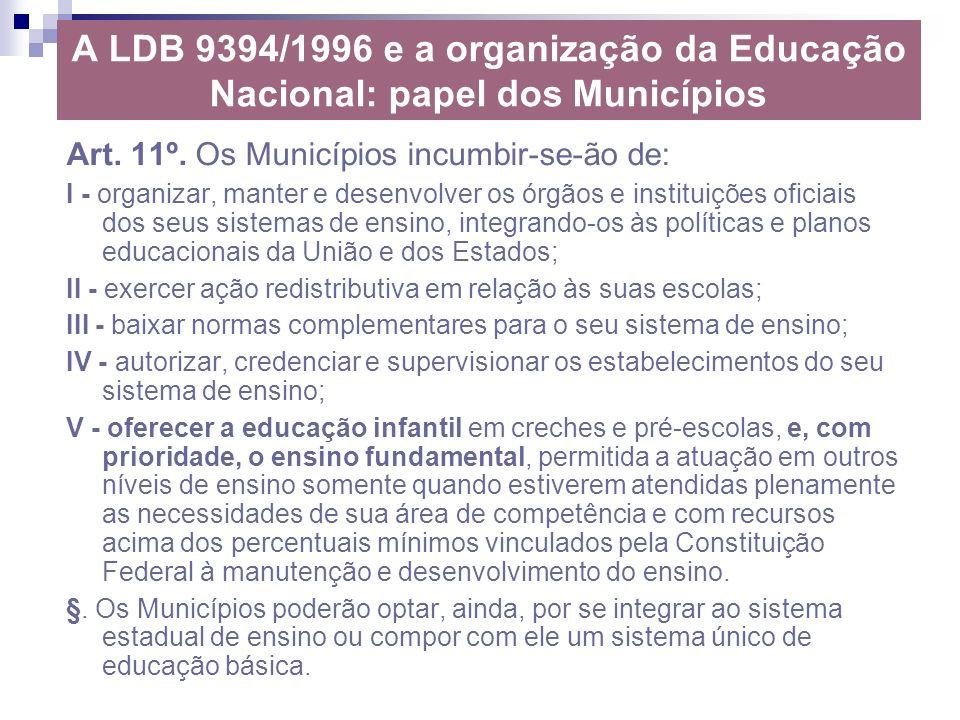 A LDB 9394/1996 e a organização da Educação Nacional: papel dos Municípios