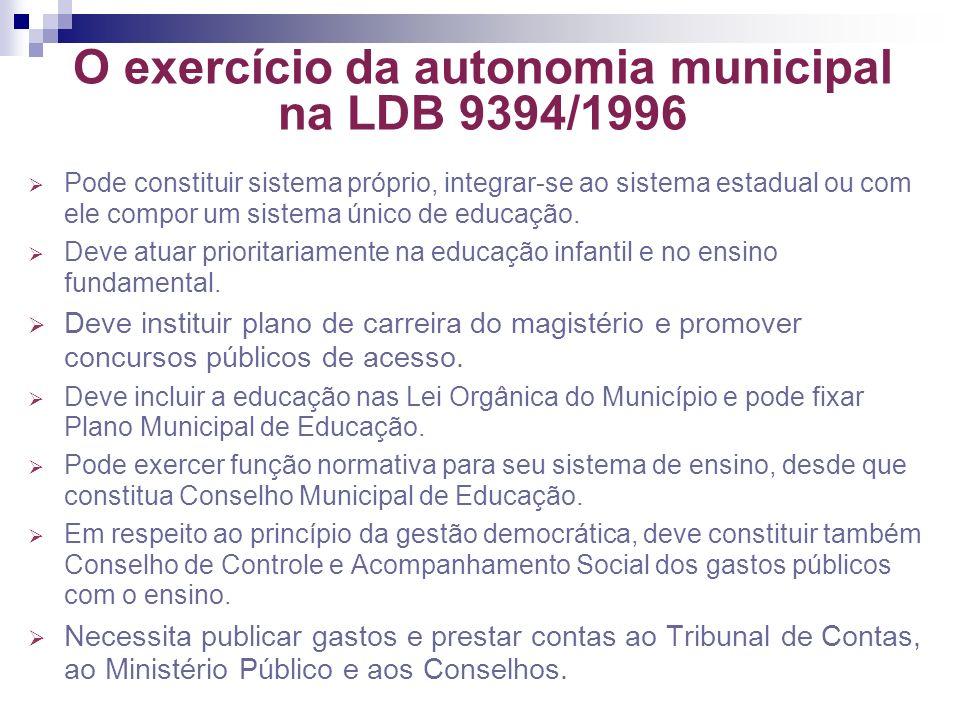 O exercício da autonomia municipal na LDB 9394/1996