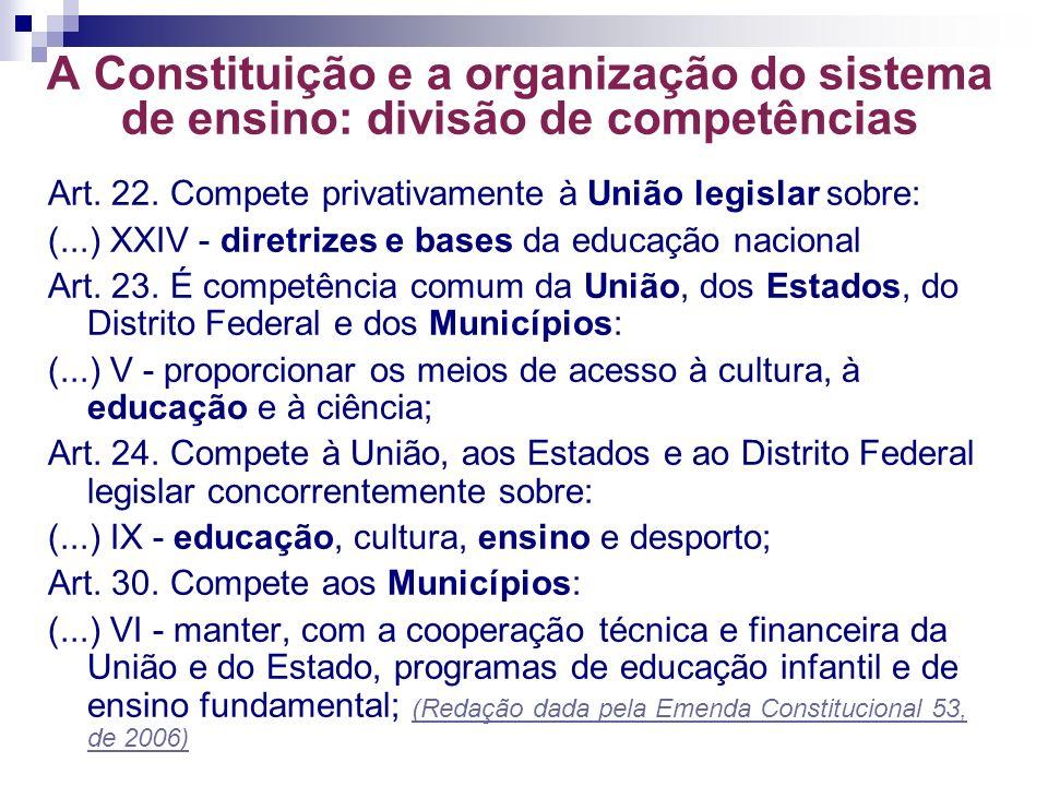 A Constituição e a organização do sistema de ensino: divisão de competências