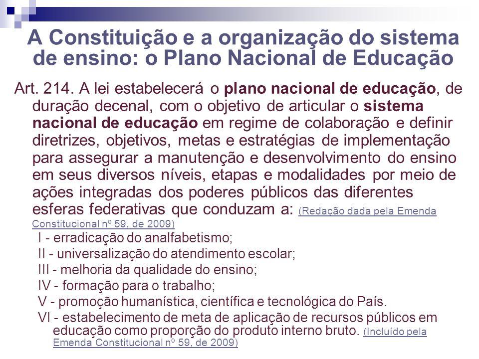 A Constituição e a organização do sistema de ensino: o Plano Nacional de Educação