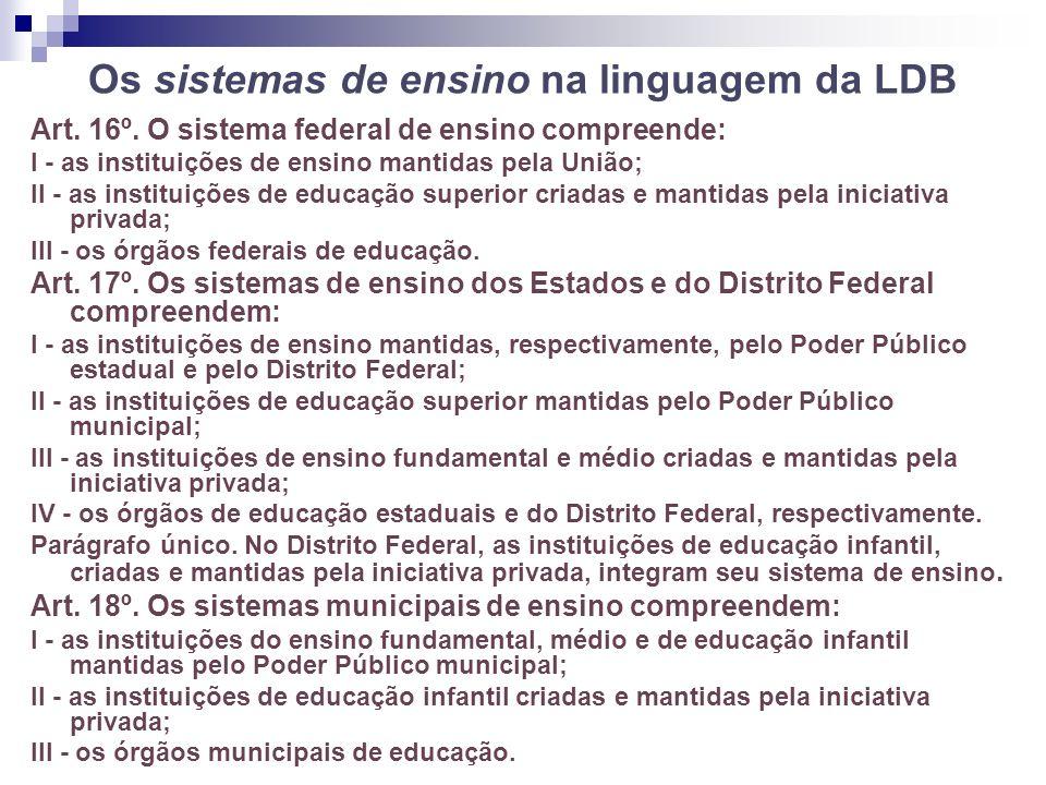 Os sistemas de ensino na linguagem da LDB