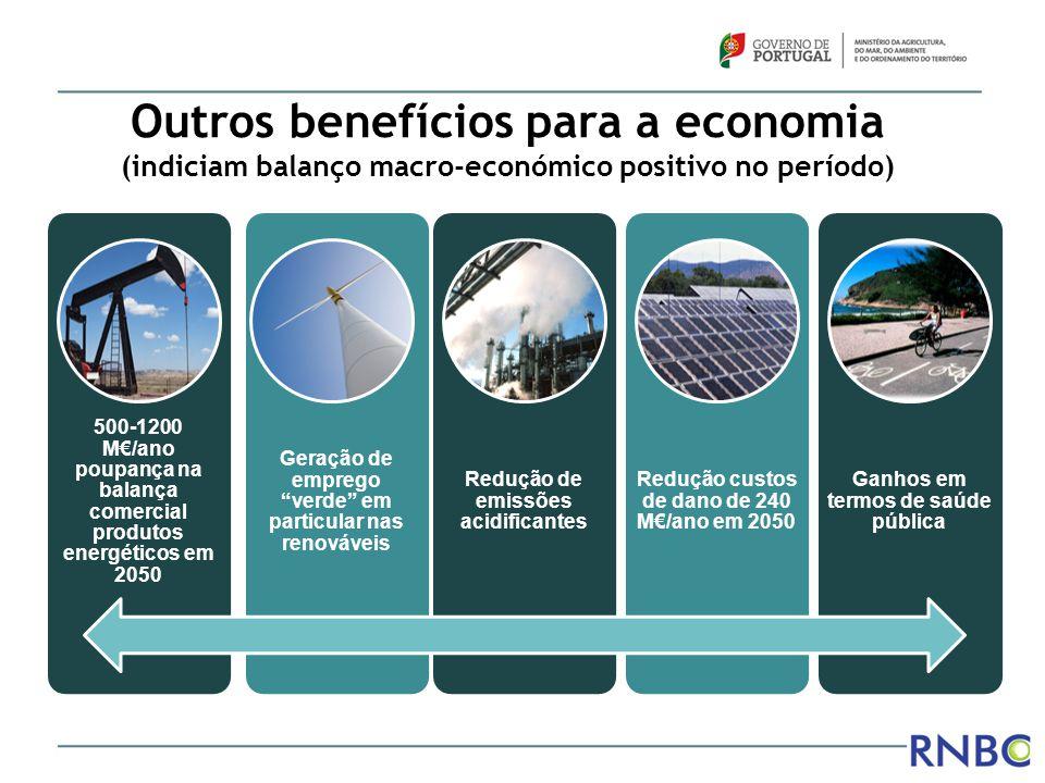 Outros benefícios para a economia (indiciam balanço macro-económico positivo no período)