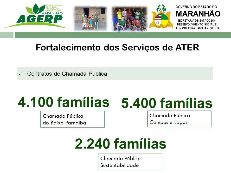 Fortalecimento dos Serviços de ATER